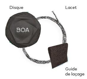 Test du laçage BOA sur chaussures de trail Asics